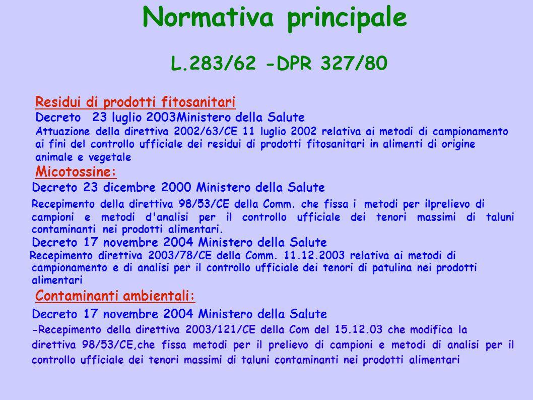 Normativa principale L.283/62 -DPR 327/80