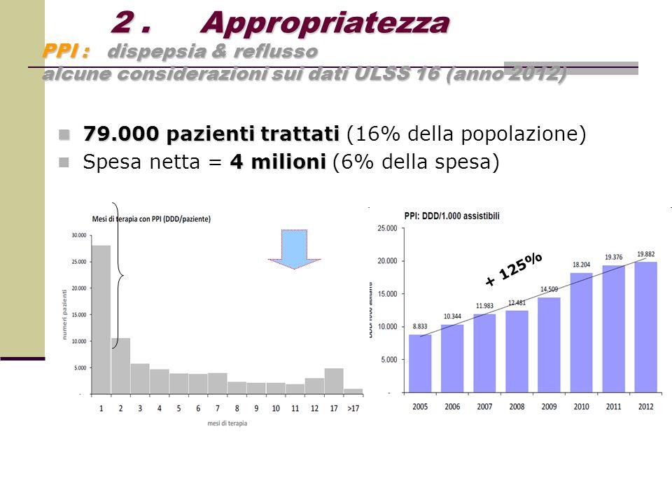 2 . Appropriatezza 79.000 pazienti trattati (16% della popolazione)