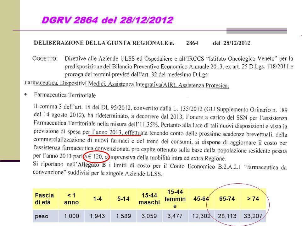 DGRV 2864 del 28/12/2012 Fascia di età < 1 anno 1-4 5-14