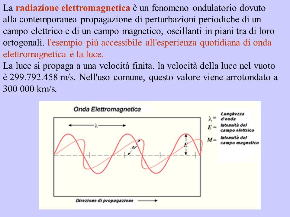 La radiazione elettromagnetica è un fenomeno ondulatorio dovuto alla contemporanea propagazione di perturbazioni periodiche di un campo elettrico e di un campo magnetico, oscillanti in piani tra di loro ortogonali. l esempio più accessibile all esperienza quotidiana di onda elettromagnetica è la luce.