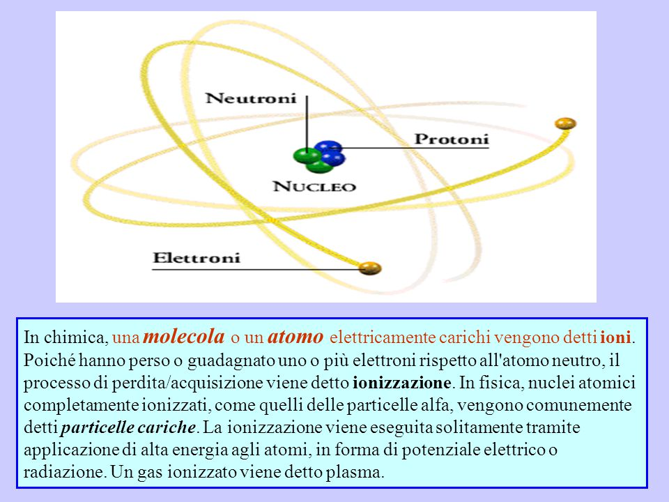 In chimica, una molecola o un atomo elettricamente carichi vengono detti ioni.