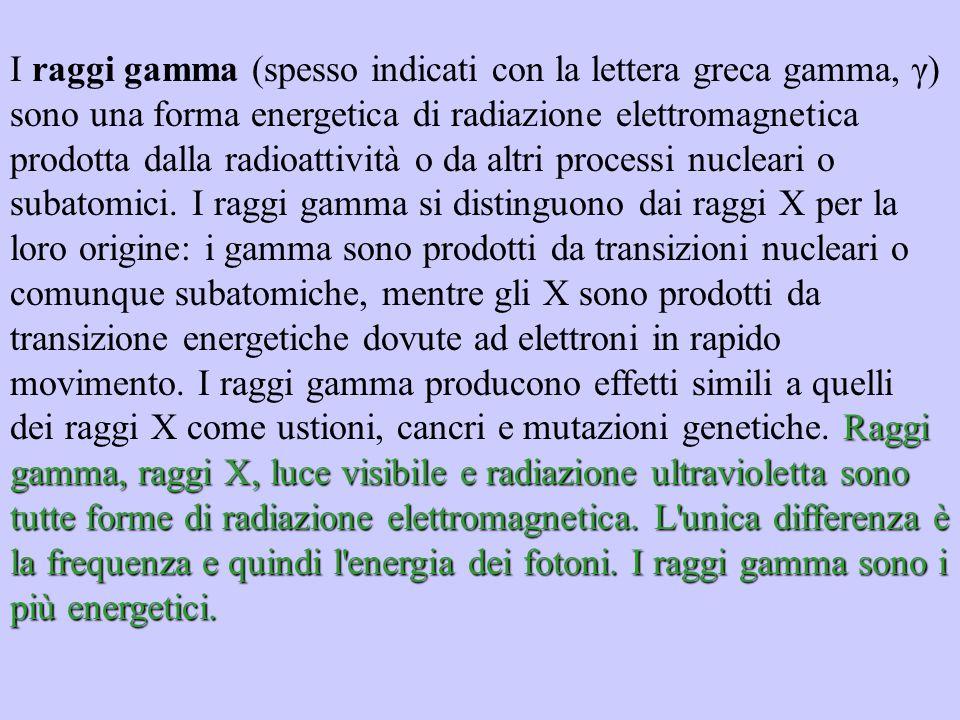 I raggi gamma (spesso indicati con la lettera greca gamma, γ) sono una forma energetica di radiazione elettromagnetica prodotta dalla radioattività o da altri processi nucleari o subatomici.