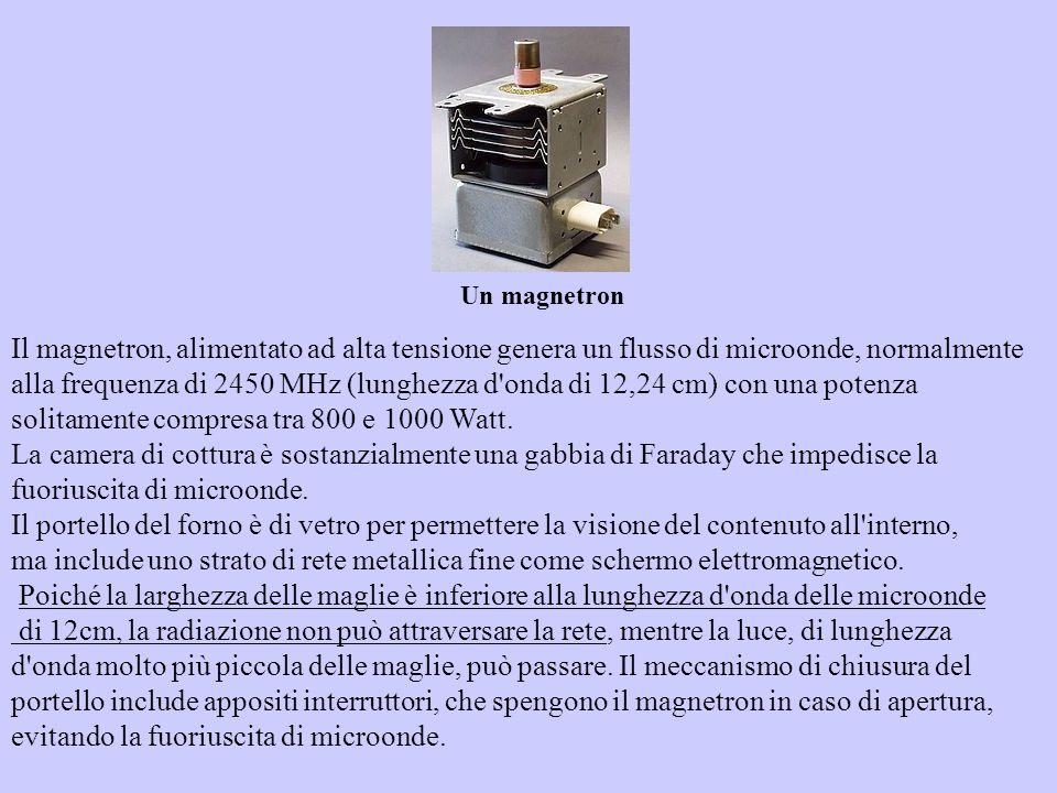 Un magnetron