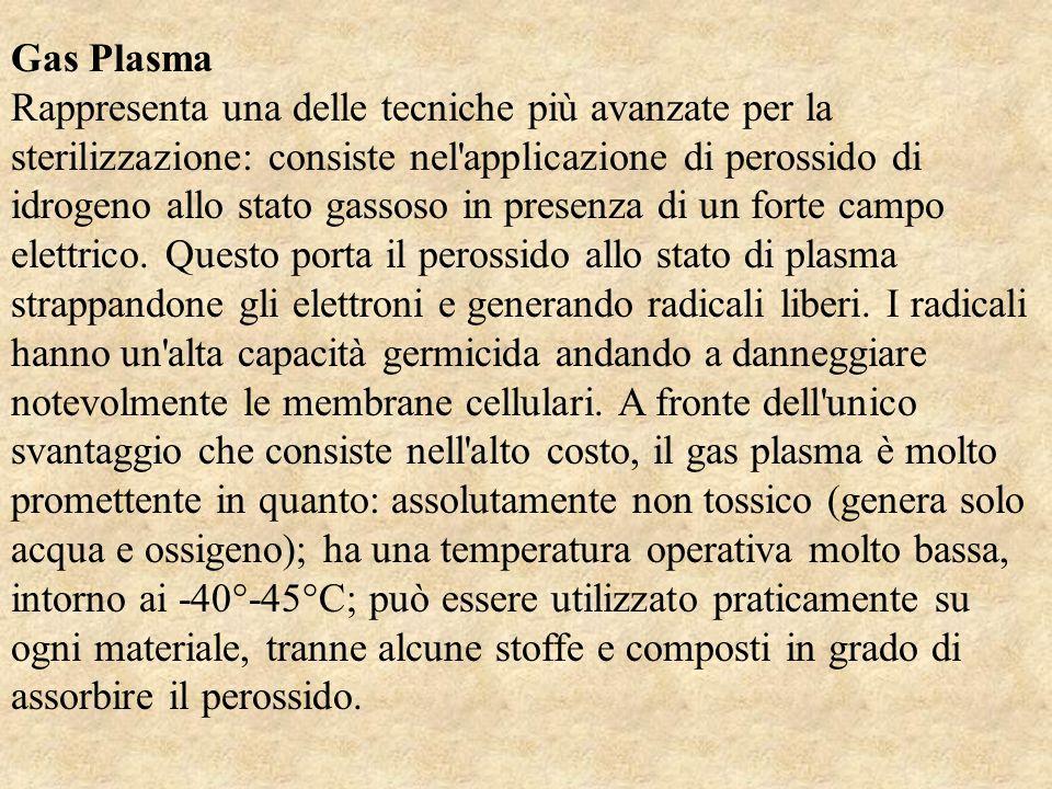 Gas Plasma