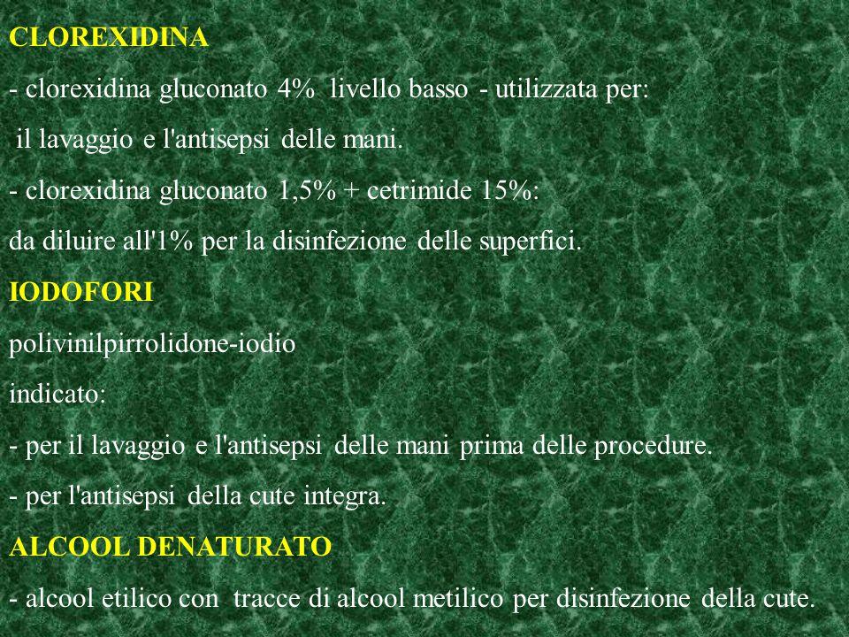 CLOREXIDINA - clorexidina gluconato 4% livello basso - utilizzata per: il lavaggio e l antisepsi delle mani.