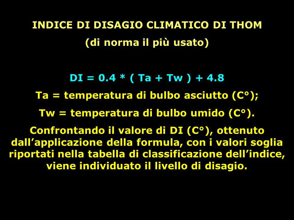 INDICE DI DISAGIO CLIMATICO DI THOM (di norma il più usato)