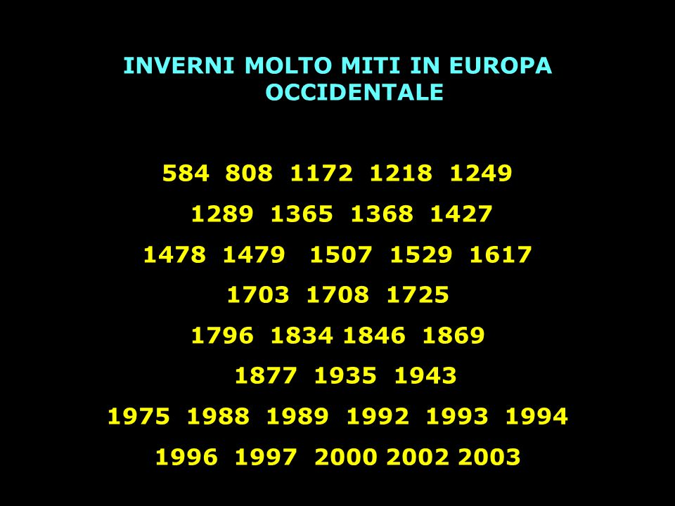 INVERNI MOLTO MITI IN EUROPA OCCIDENTALE