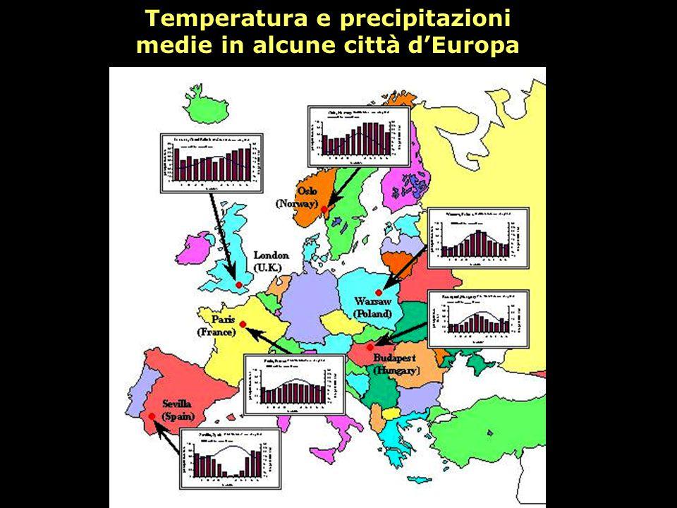 Temperatura e precipitazioni medie in alcune città d'Europa