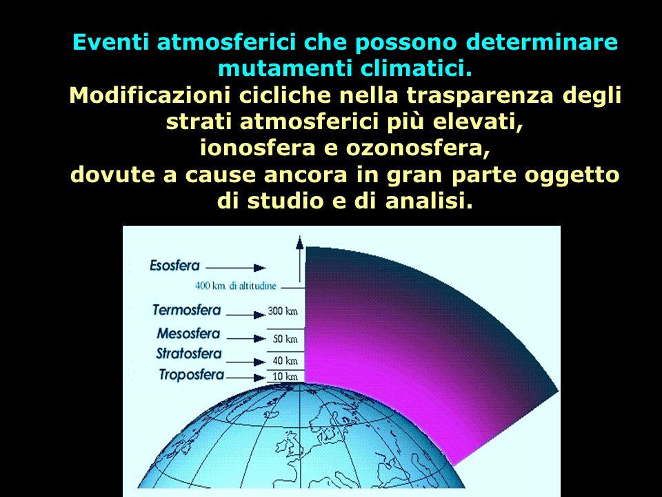 Eventi atmosferici che possono determinare mutamenti climatici.