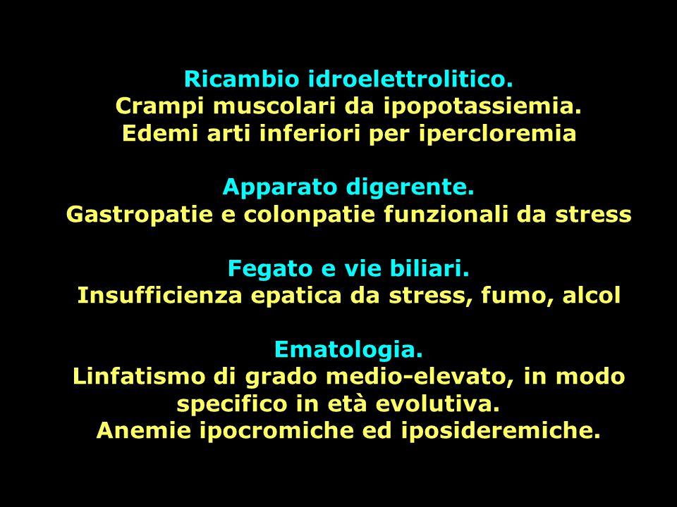 Ricambio idroelettrolitico. Crampi muscolari da ipopotassiemia.