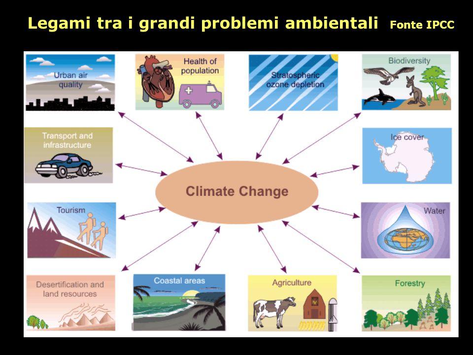 Legami tra i grandi problemi ambientali Fonte IPCC