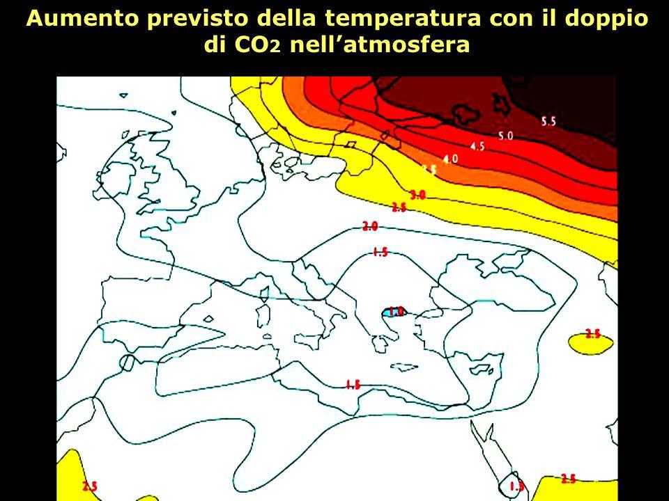 Aumento previsto della temperatura con il doppio di CO2 nell'atmosfera