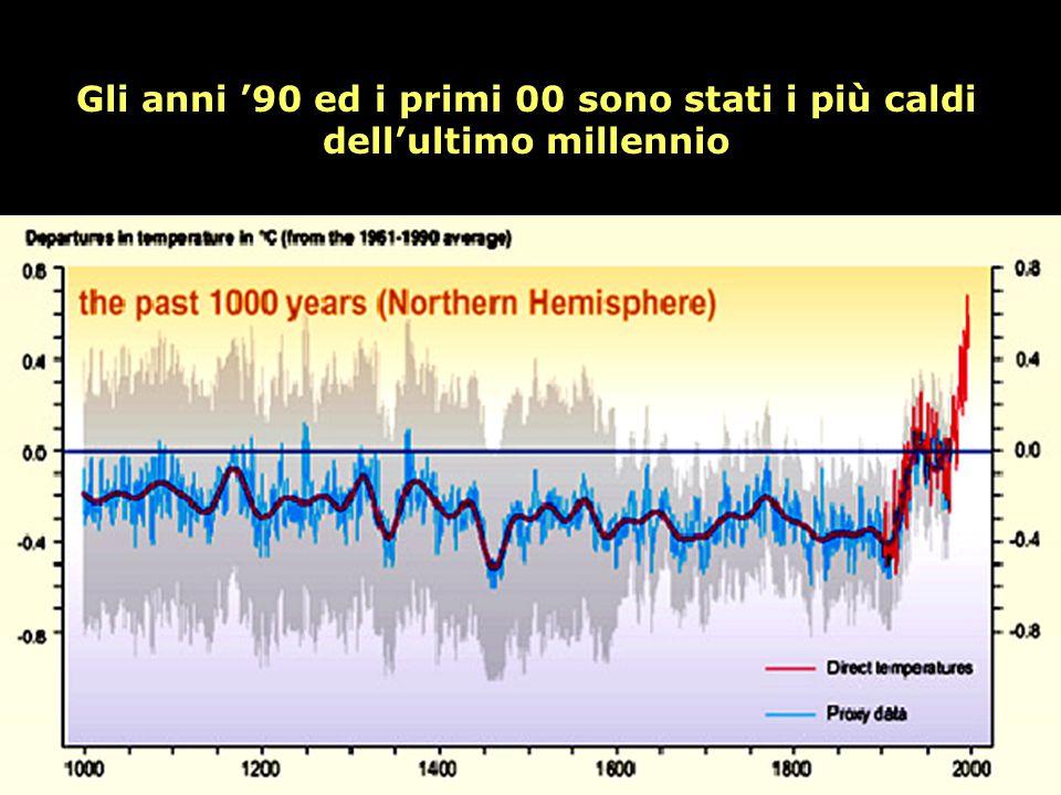 Gli anni '90 ed i primi 00 sono stati i più caldi dell'ultimo millennio