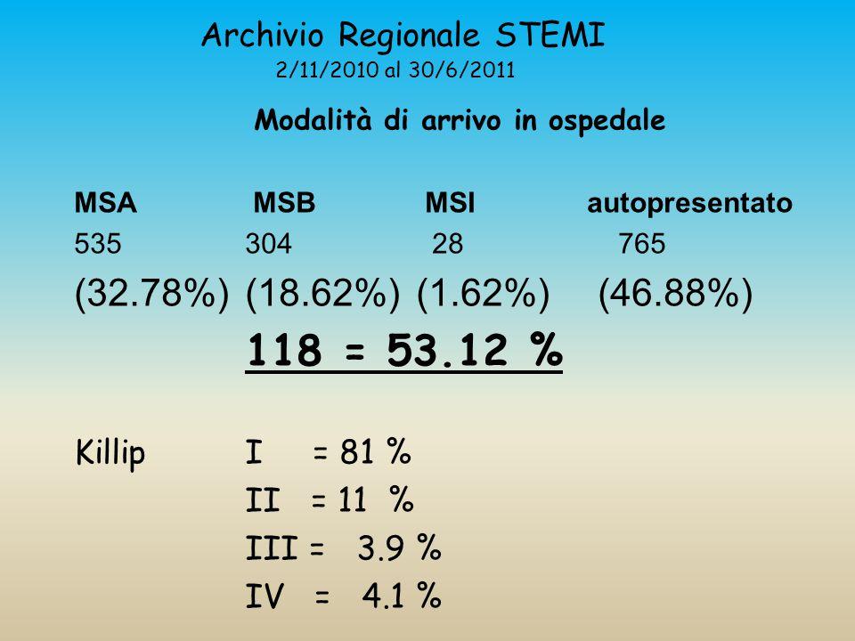 Archivio Regionale STEMI 2/11/2010 al 30/6/2011