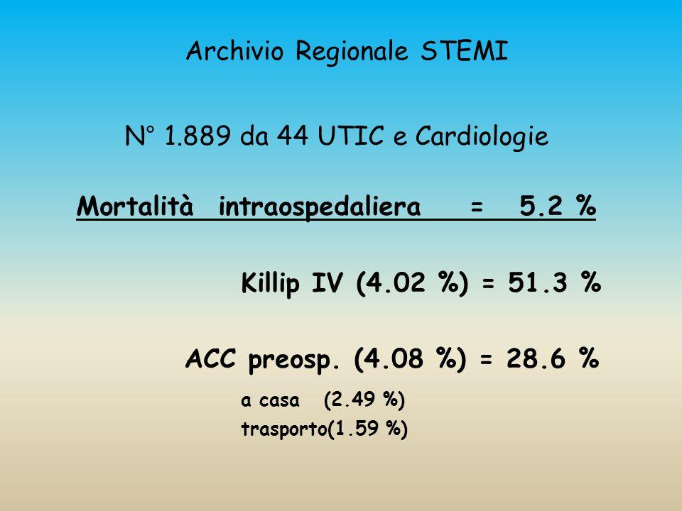 Archivio Regionale STEMI