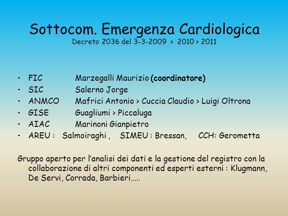 Sottocom. Emergenza Cardiologica Decreto 2036 del 3-3-2009 > 2010 > 2011