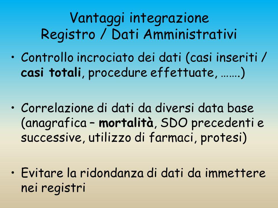 Vantaggi integrazione Registro / Dati Amministrativi