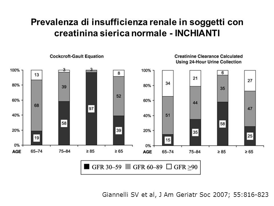Prevalenza di insufficienza renale in soggetti con creatinina sierica normale - INCHIANTI