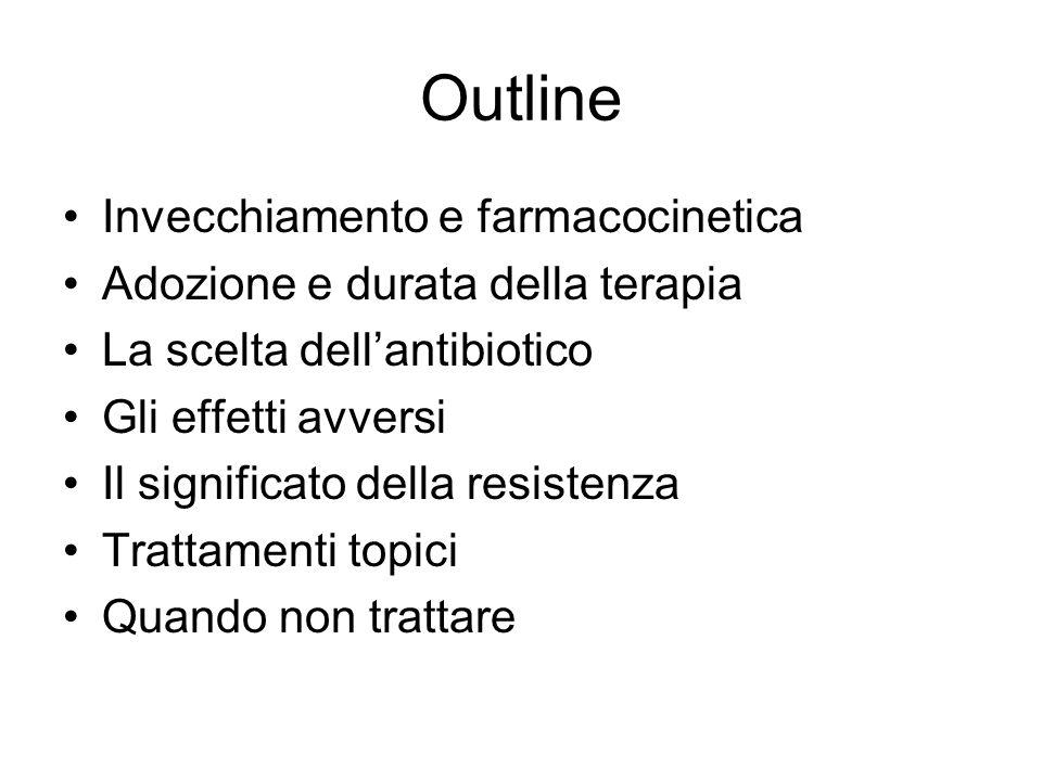 Outline Invecchiamento e farmacocinetica