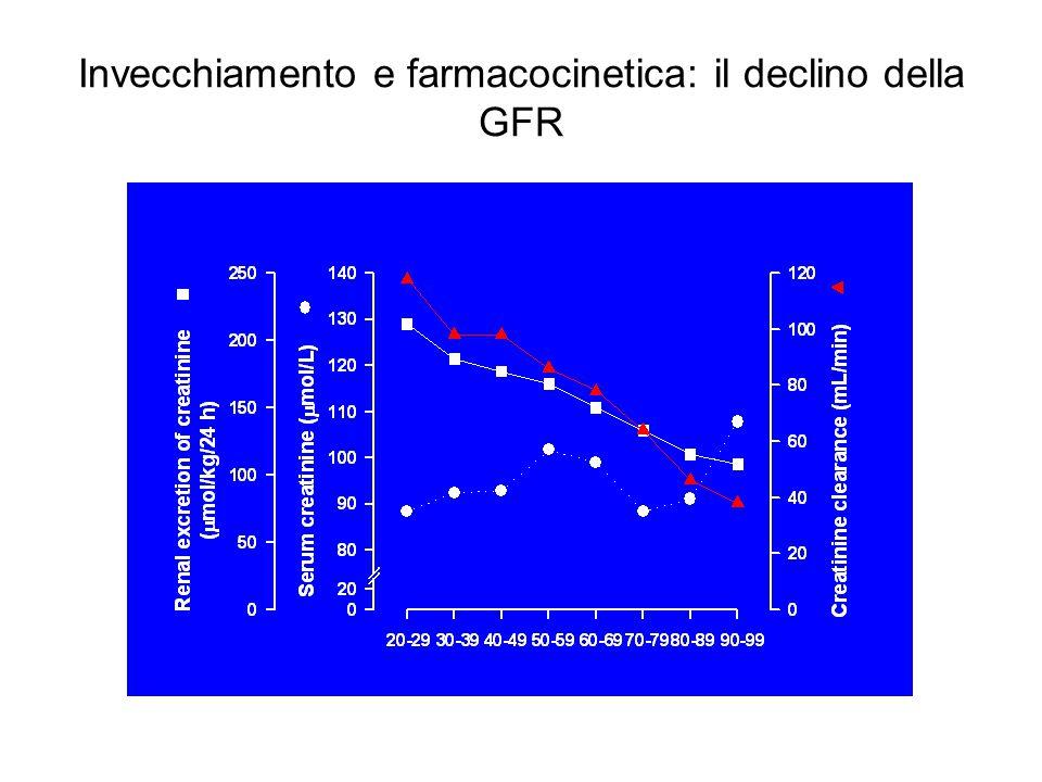 Invecchiamento e farmacocinetica: il declino della GFR