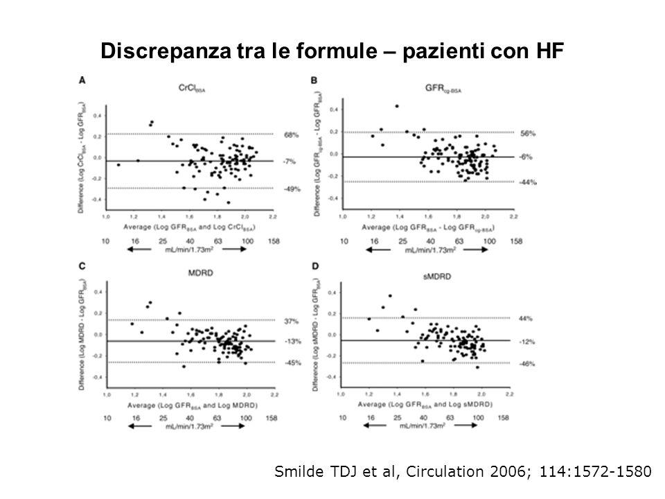 Discrepanza tra le formule – pazienti con HF