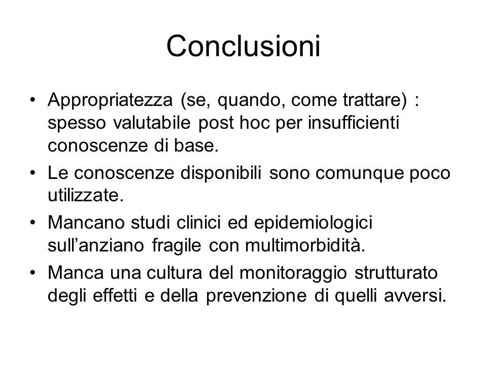 Conclusioni Appropriatezza (se, quando, come trattare) : spesso valutabile post hoc per insufficienti conoscenze di base.