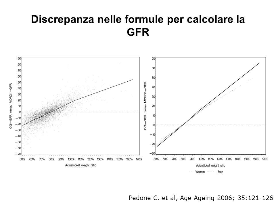 Discrepanza nelle formule per calcolare la GFR