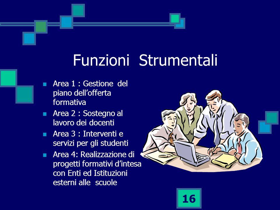 Funzioni Strumentali Area 1 : Gestione del piano dell'offerta formativa. Area 2 : Sostegno al lavoro dei docenti.