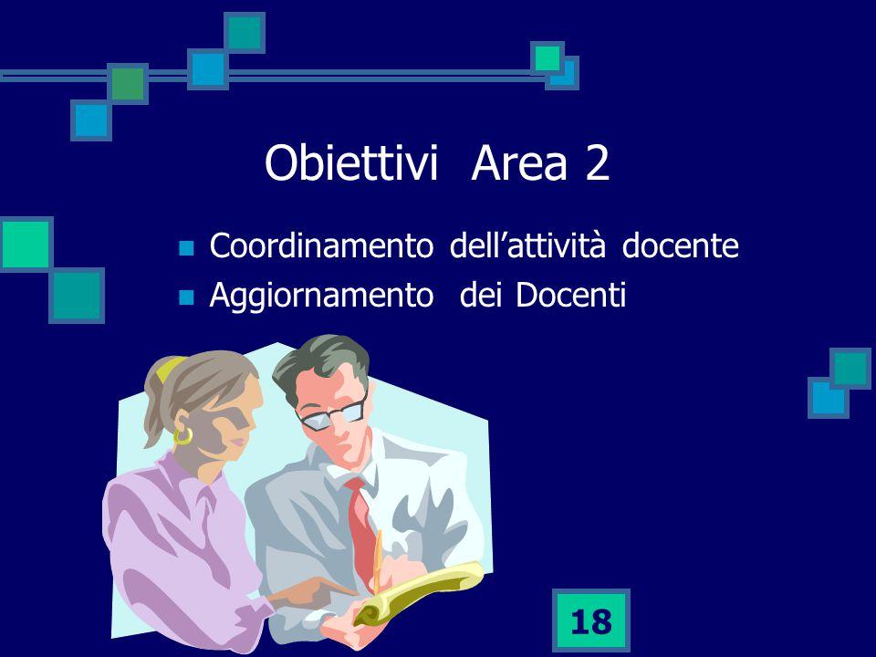 Obiettivi Area 2 Coordinamento dell'attività docente