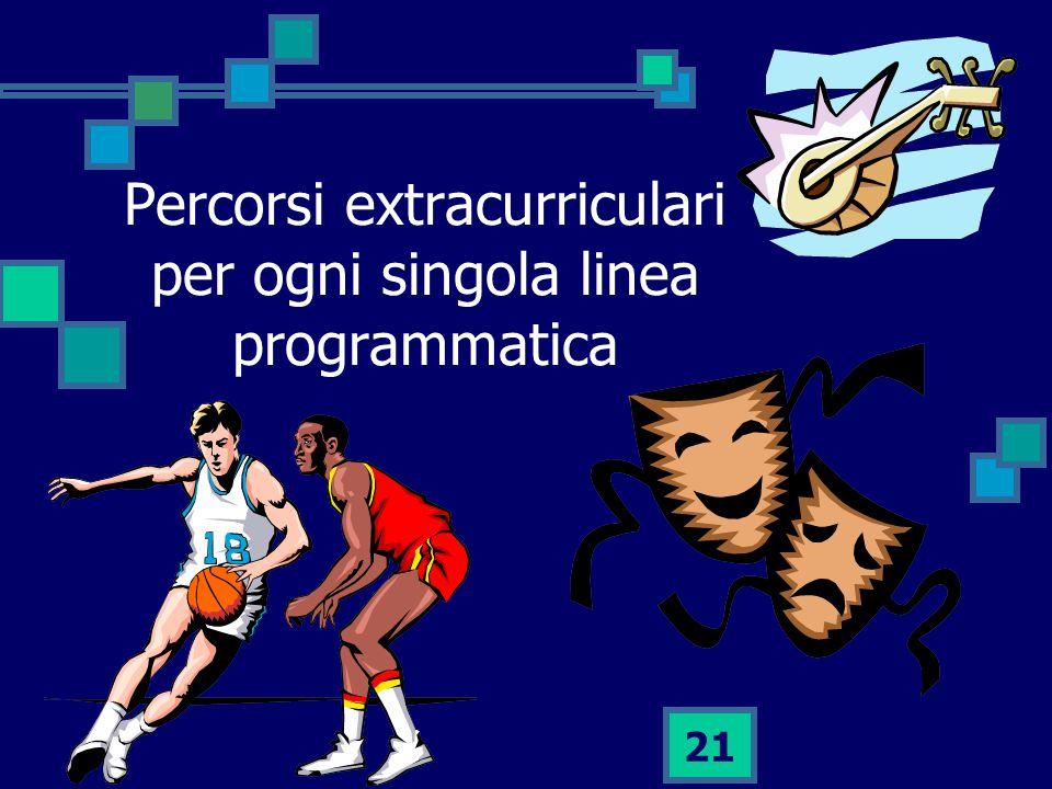 Percorsi extracurriculari per ogni singola linea programmatica
