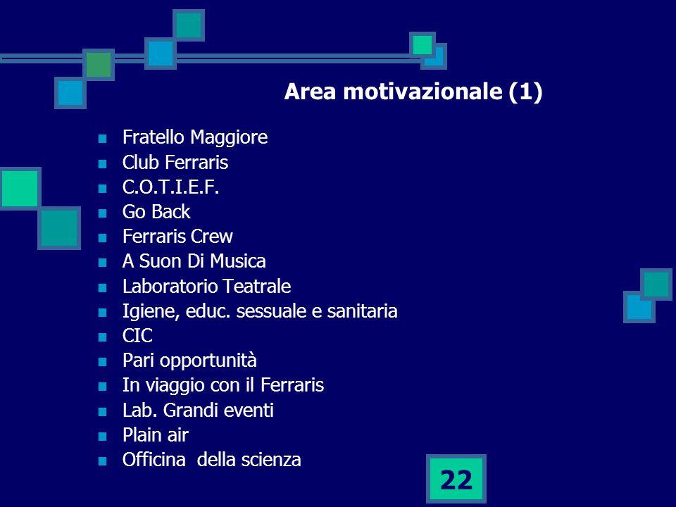 Area motivazionale (1) Fratello Maggiore Club Ferraris C.O.T.I.E.F.