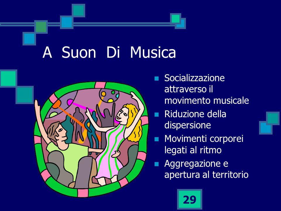 A Suon Di Musica Socializzazione attraverso il movimento musicale