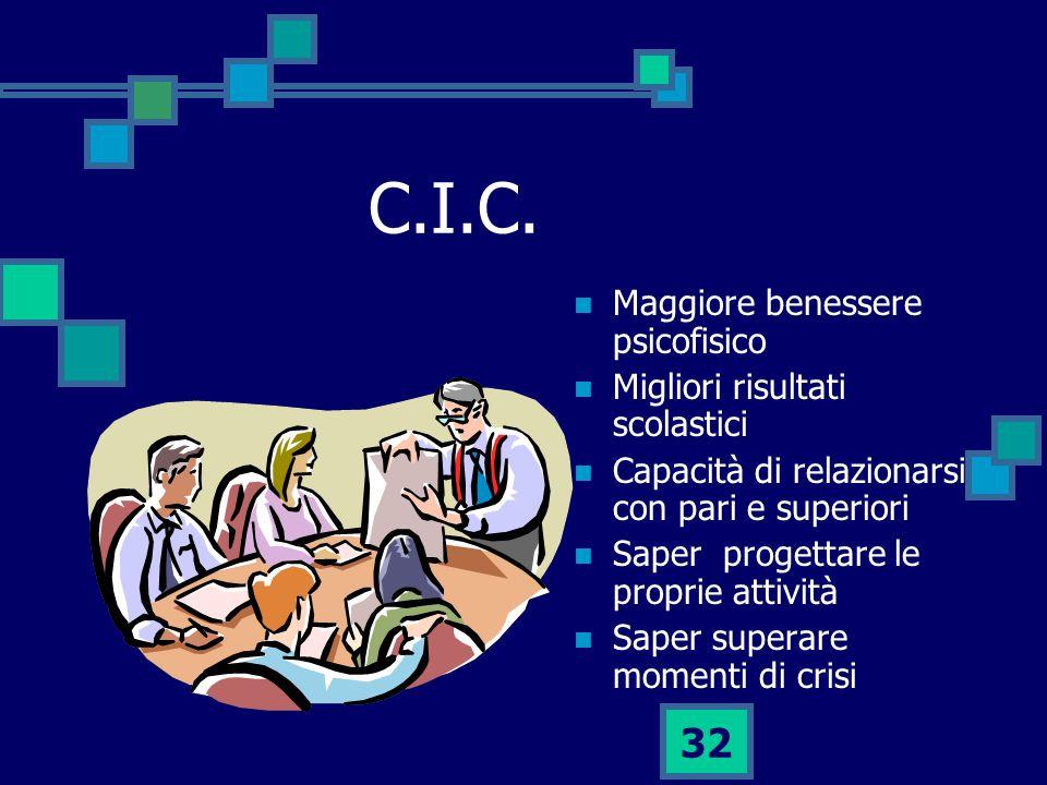 C.I.C. Maggiore benessere psicofisico Migliori risultati scolastici