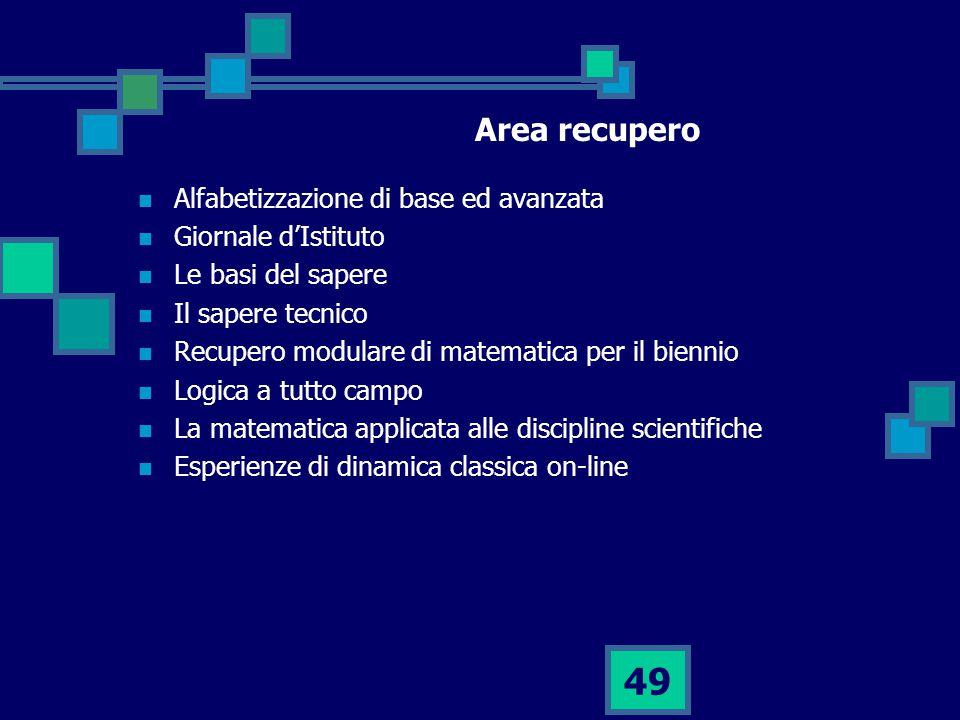 Area recupero Alfabetizzazione di base ed avanzata Giornale d'Istituto