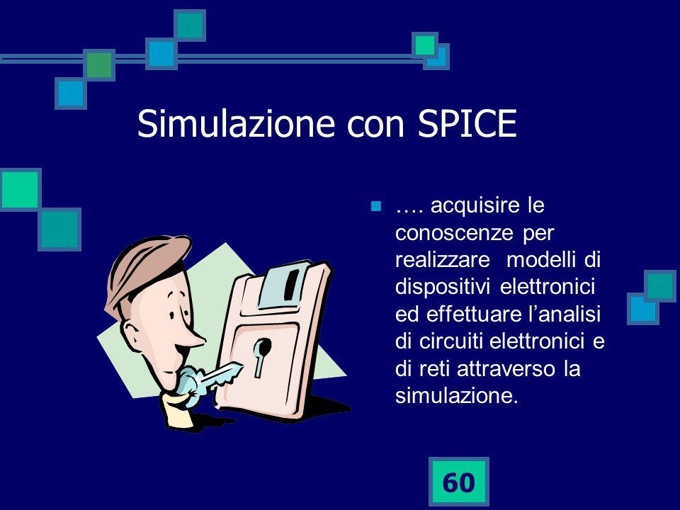 Simulazione con SPICE