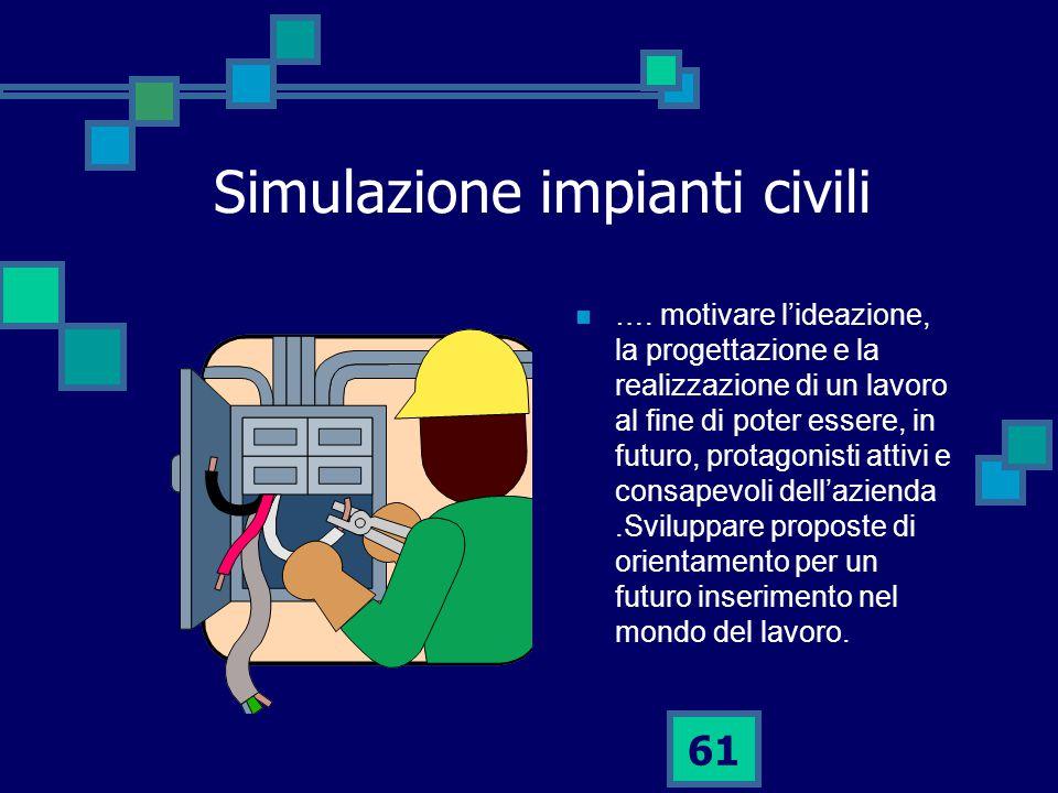 Simulazione impianti civili