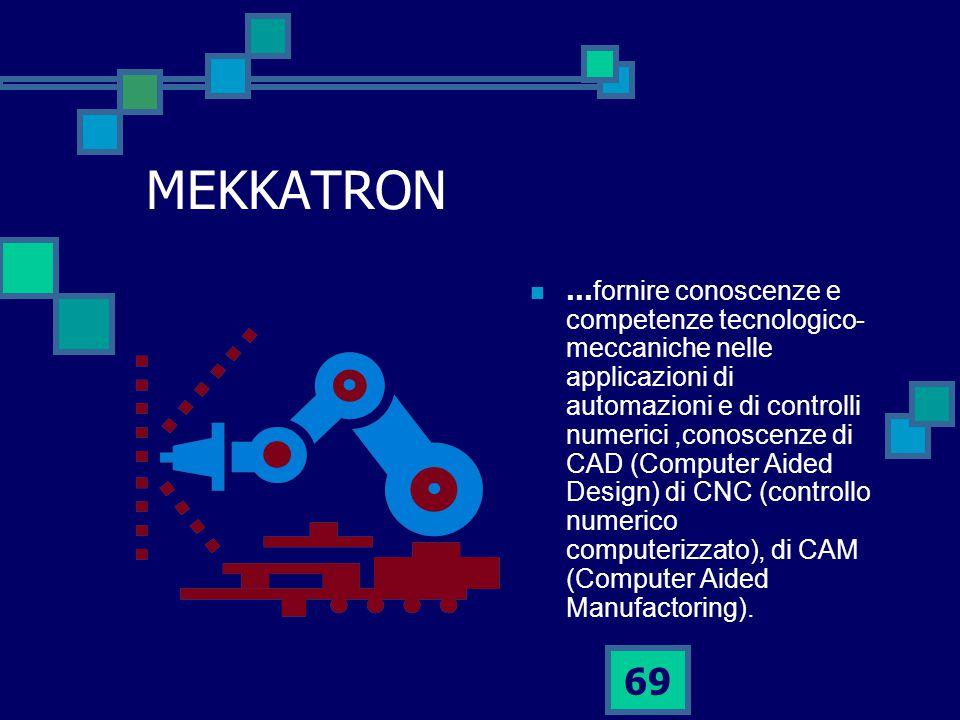 MEKKATRON