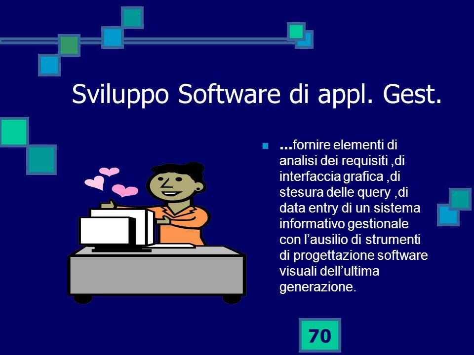 Sviluppo Software di appl. Gest.