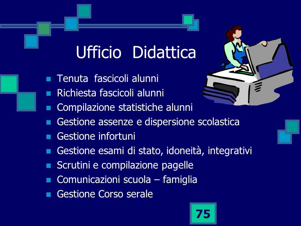 Ufficio Didattica Tenuta fascicoli alunni Richiesta fascicoli alunni
