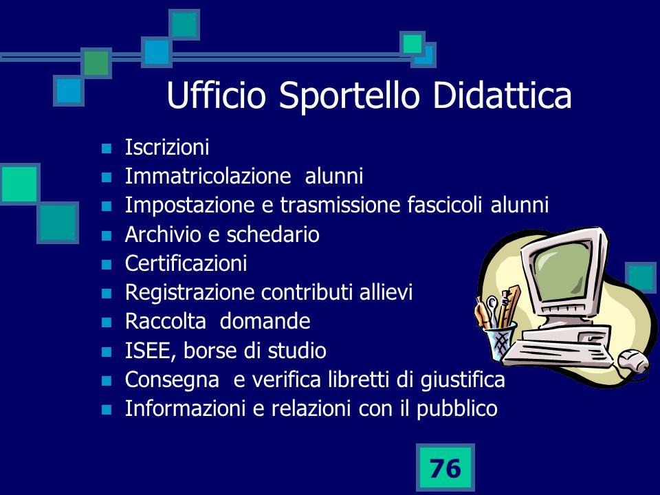 Ufficio Sportello Didattica