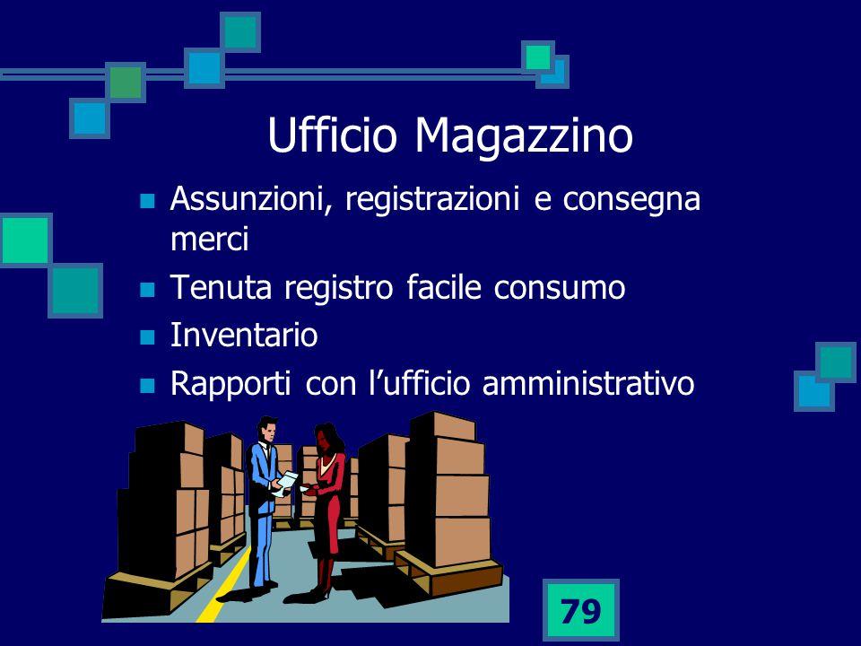 Ufficio Magazzino Assunzioni, registrazioni e consegna merci