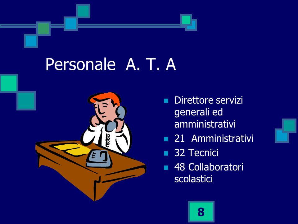 Personale A. T. A Direttore servizi generali ed amministrativi