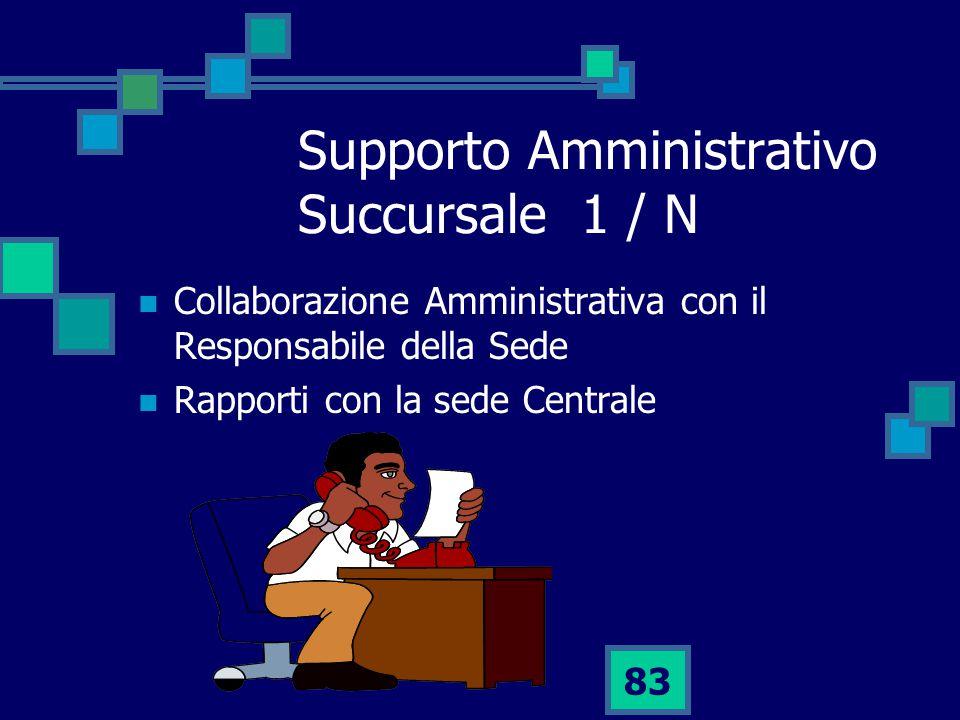 Supporto Amministrativo Succursale 1 / N