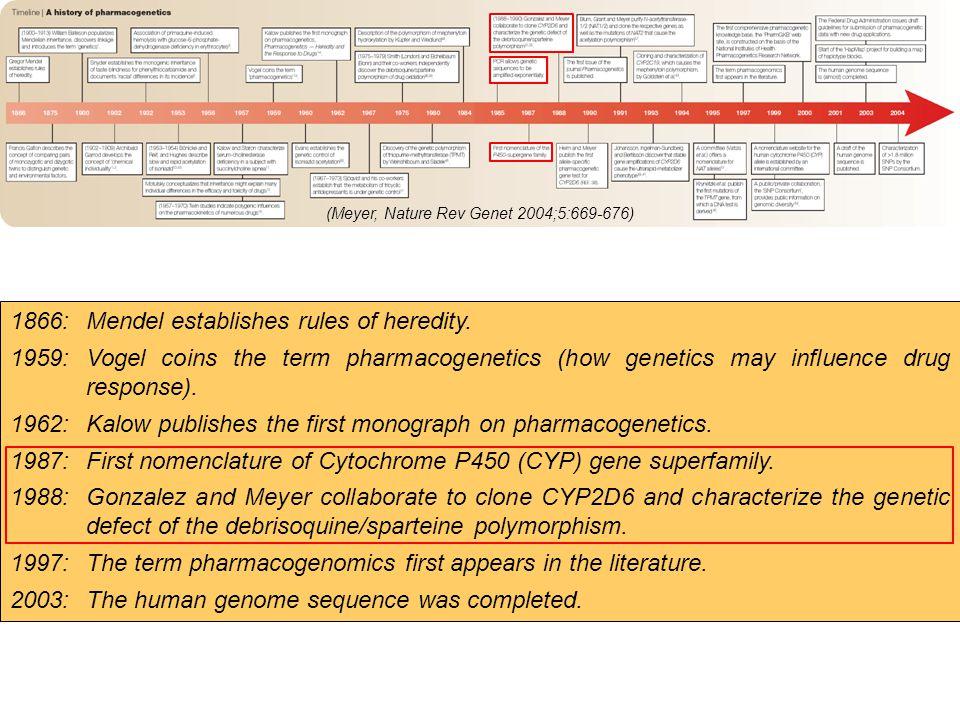 (Meyer, Nature Rev Genet 2004;5:669-676)