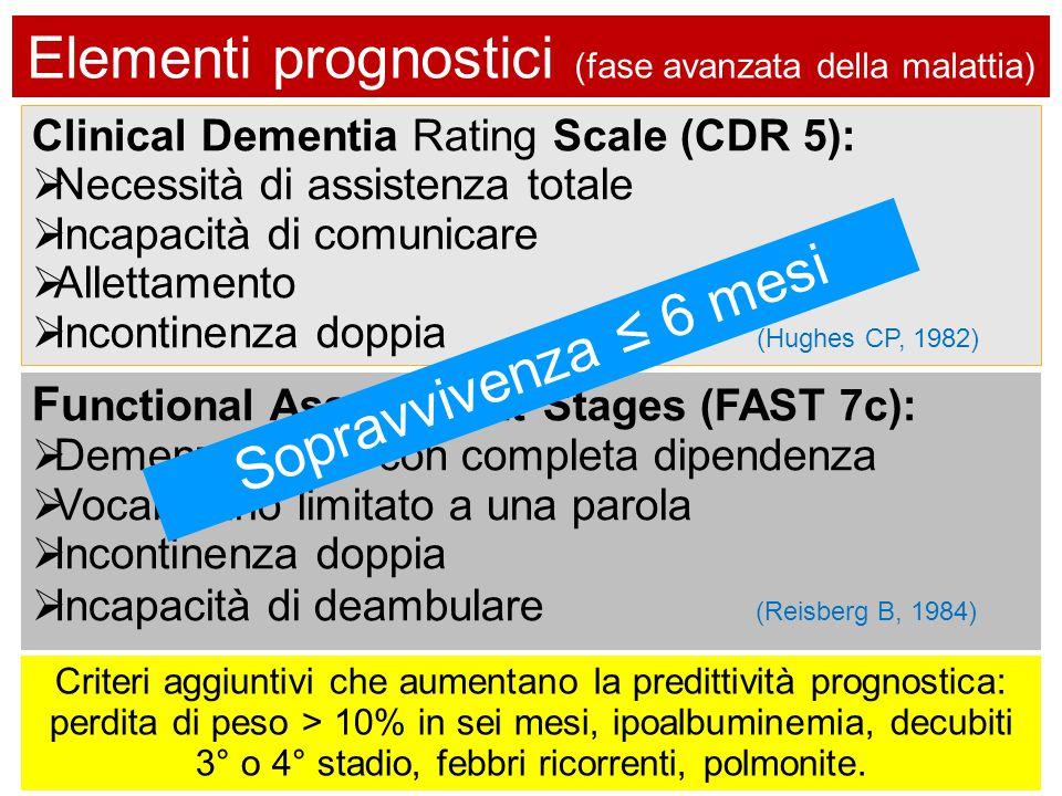 Elementi prognostici (fase avanzata della malattia)