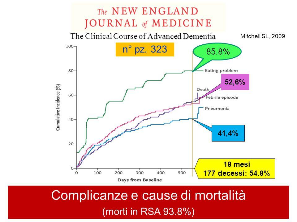 Complicanze e cause di mortalità