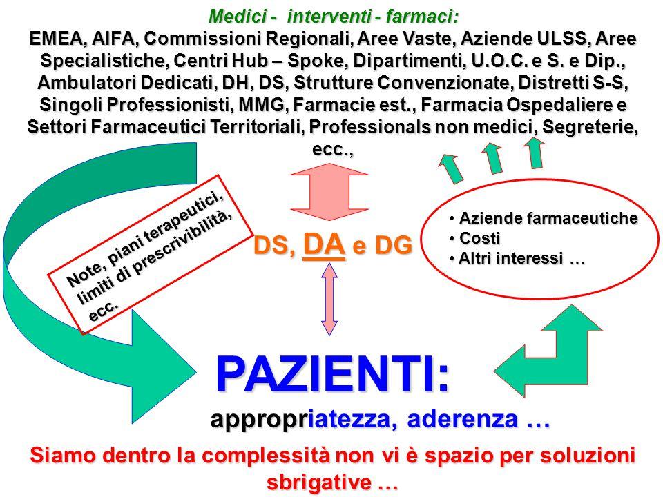 PAZIENTI: DS, DA e DG appropriatezza, aderenza …