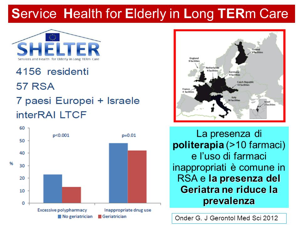 Service Health for Elderly in Long TERm Care