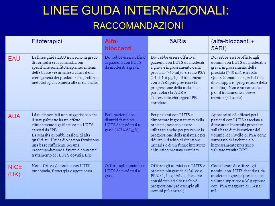 LINEE GUIDA INTERNAZIONALI: RACCOMANDAZIONI