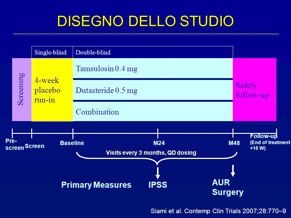 DISEGNO DELLO STUDIO Tamsulosin 0.4 mg Dutasteride 0.5 mg Combination